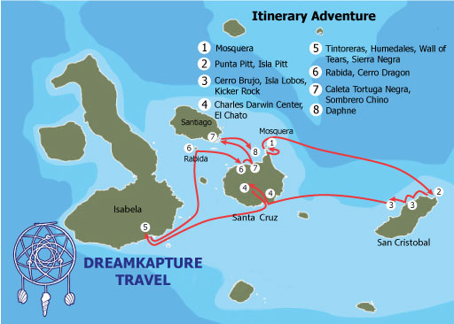Adventure Itinerary