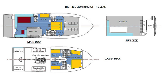 deck plan King of the Seas
