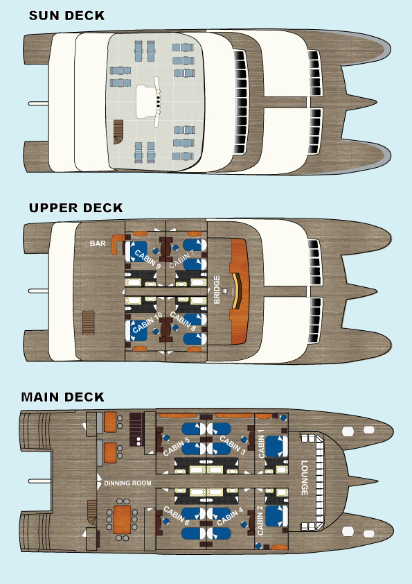 Tip Top II deck plans